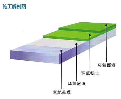 苏州地坪漆工程